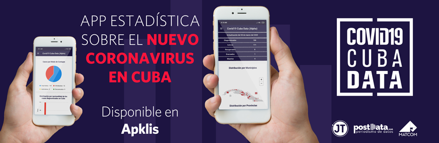 Covid19 Cuba Data